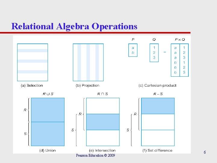 Relational Algebra Operations Pearson Education © 2009 6