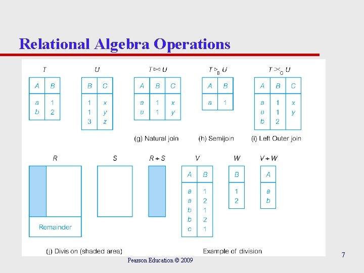 Relational Algebra Operations Pearson Education © 2009 7