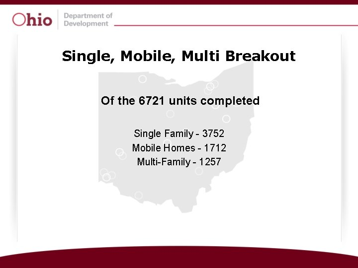 Single, Mobile, Multi Breakout Of the 6721 units completed Single Family - 3752 Mobile
