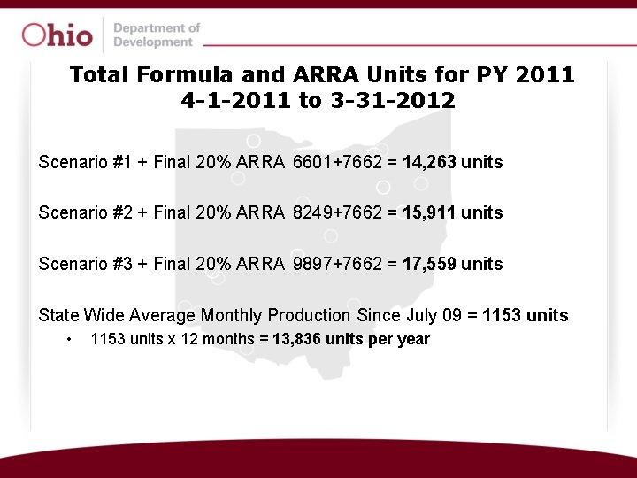 Total Formula and ARRA Units for PY 2011 4 -1 -2011 to 3 -31