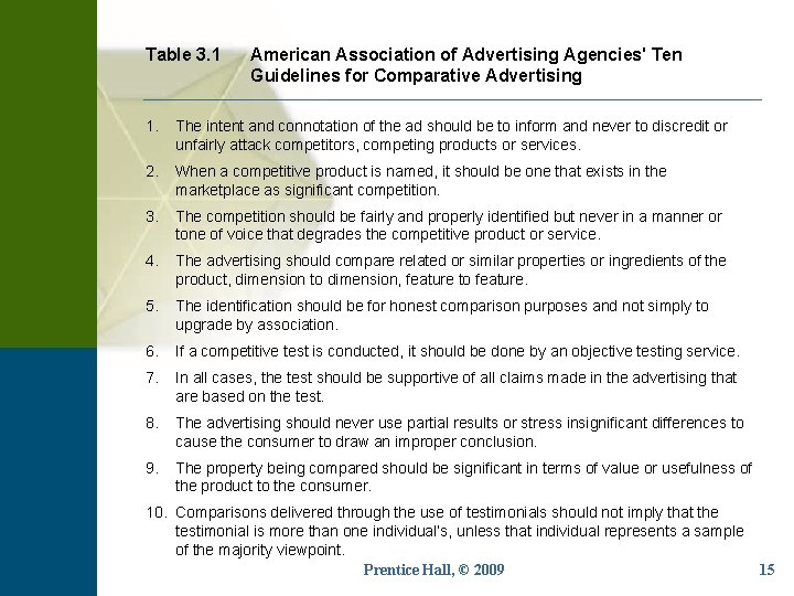 Table 3. 1 American Association of Advertising Agencies' Ten Guidelines for Comparative Advertising 1.