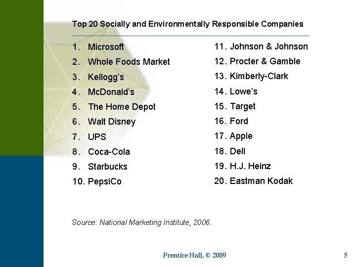 Top 20 Socially and Environmentally Responsible Companies 1. Microsoft 11. Johnson & Johnson 2.