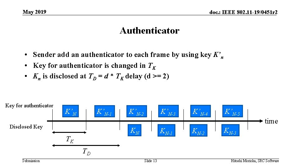 May 2019 doc. : IEEE 802. 11 -19/0451 r 2 Authenticator • Sender add