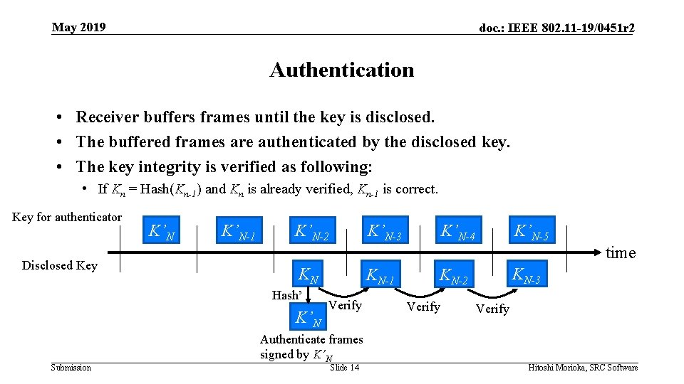 May 2019 doc. : IEEE 802. 11 -19/0451 r 2 Authentication • Receiver buffers