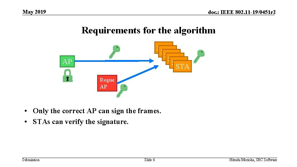 May 2019 doc. : IEEE 802. 11 -19/0451 r 2 Requirements for the algorithm