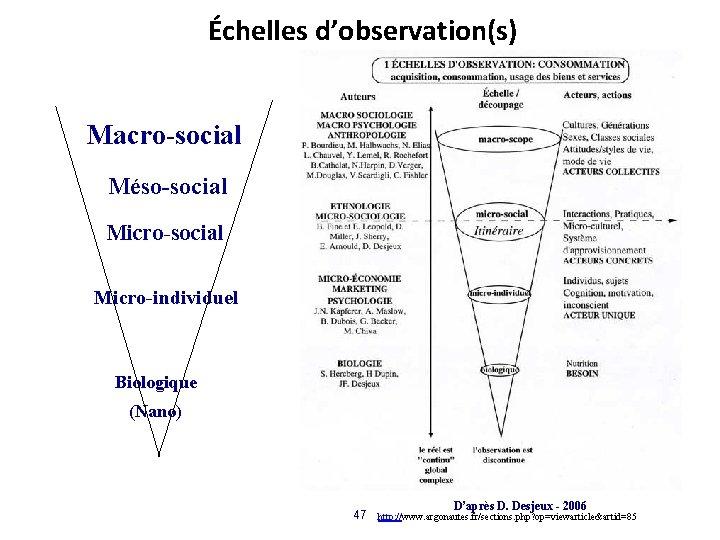 Échelles d'observation(s) Macro-social Méso-social Micro-individuel Biologique (Nano) D'après D. Desjeux - 2006 47 http: