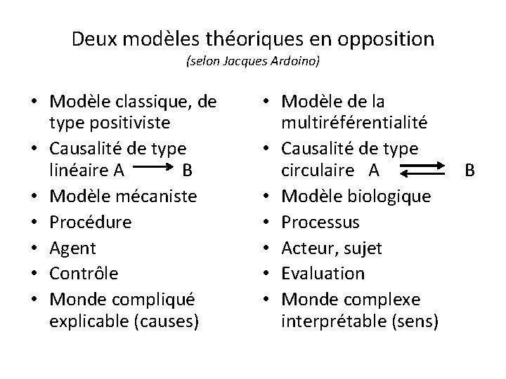 Deux modèles théoriques en opposition (selon Jacques Ardoino) • Modèle classique, de type positiviste