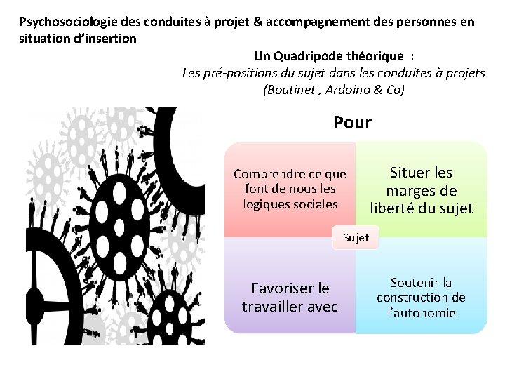 Psychosociologie des conduites à projet & accompagnement des personnes en situation d'insertion Un Quadripode
