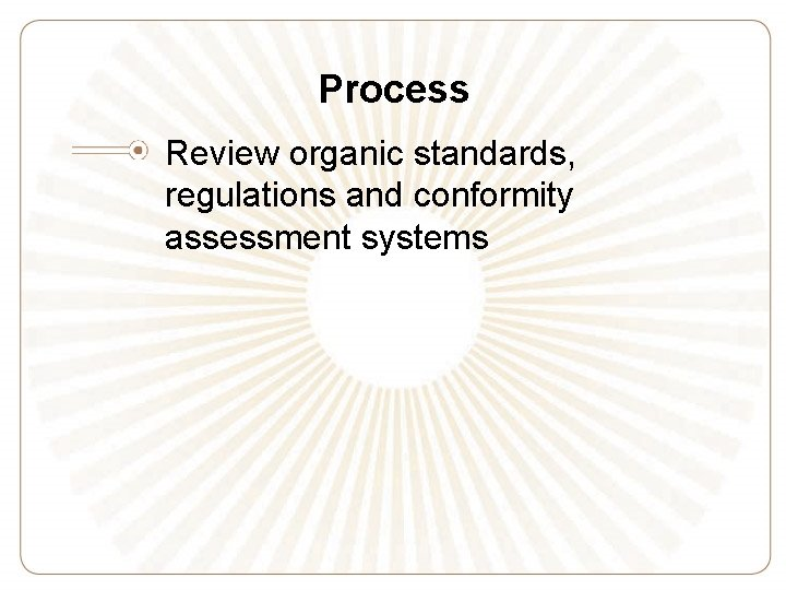 Process Review organic standards, regulations and conformity assessment systems