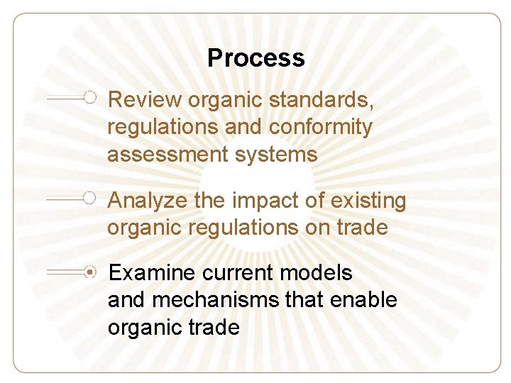 Process Review organic standards, regulations and conformity assessment systems Analyze the impact of existing