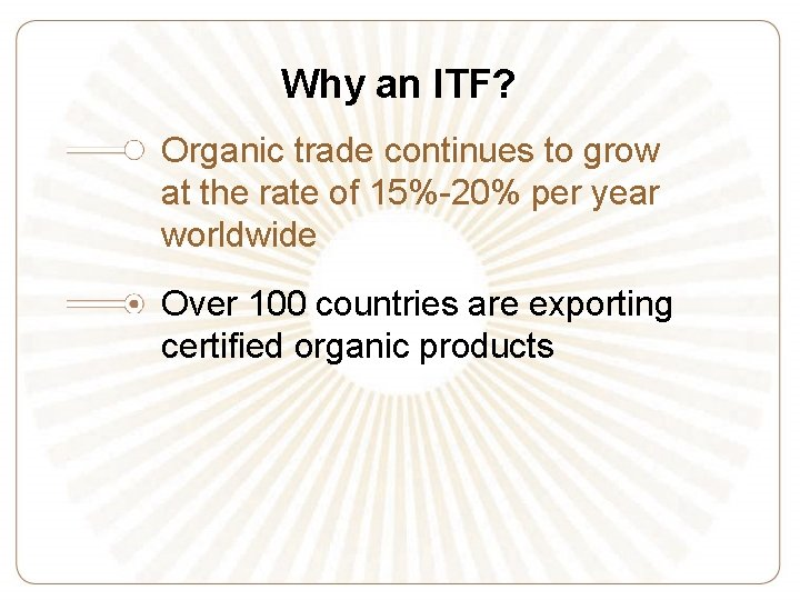 Why an ITF? Organic trade continues to grow at the rate of 15%-20% per