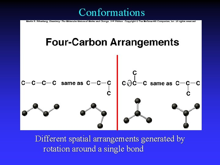 Conformations Different spatial arrangements generated by rotation around a single bond