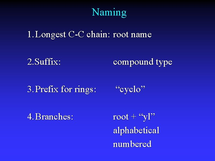 Naming 1. Longest C-C chain: root name 2. Suffix: compound type 3. Prefix for