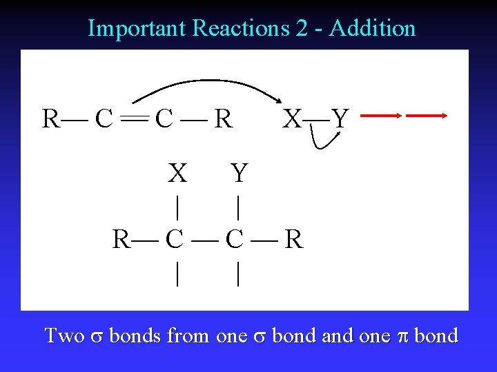 Important Reactions 2 - Addition R— C — R X—Y X Y | |