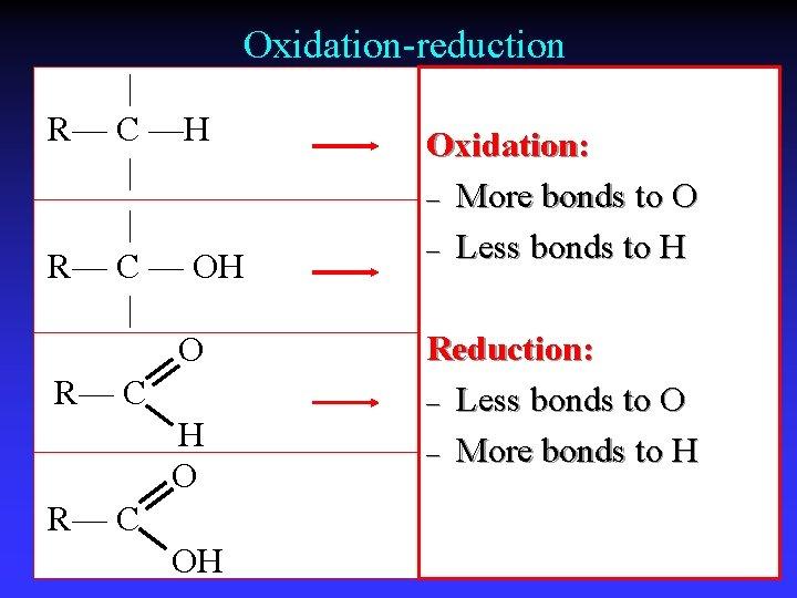 Oxidation-reduction | R— C —H | | R— C — OH | O R—