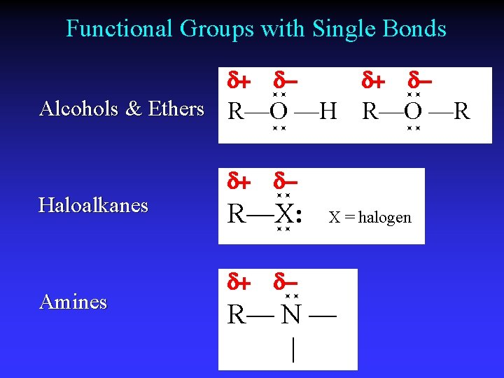 Functional Groups with Single Bonds d+ d- d+ Alcohols & Ethers R—O —H Haloalkanes