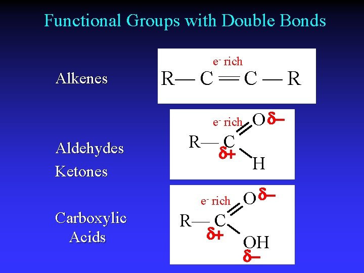 Functional Groups with Double Bonds e- rich Alkenes R— C — R e- rich