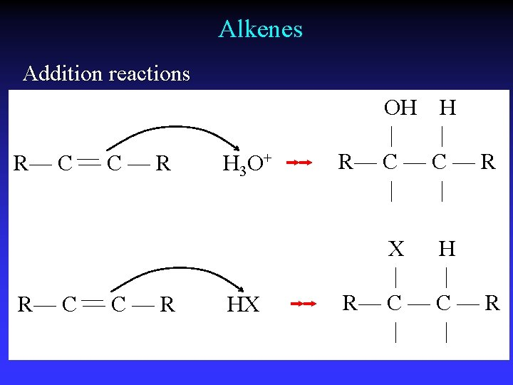 Alkenes Addition reactions R— C — C — R H 3 O+ HX OH