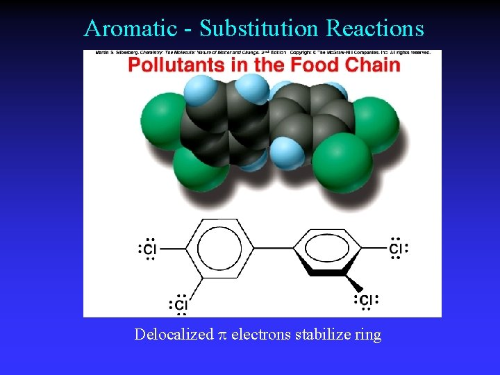 Aromatic - Substitution Reactions Delocalized electrons stabilize ring
