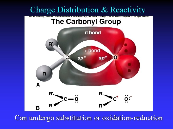 Charge Distribution & Reactivity Can undergo substitution or oxidation-reduction