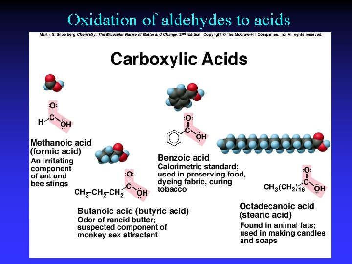 Oxidation of aldehydes to acids