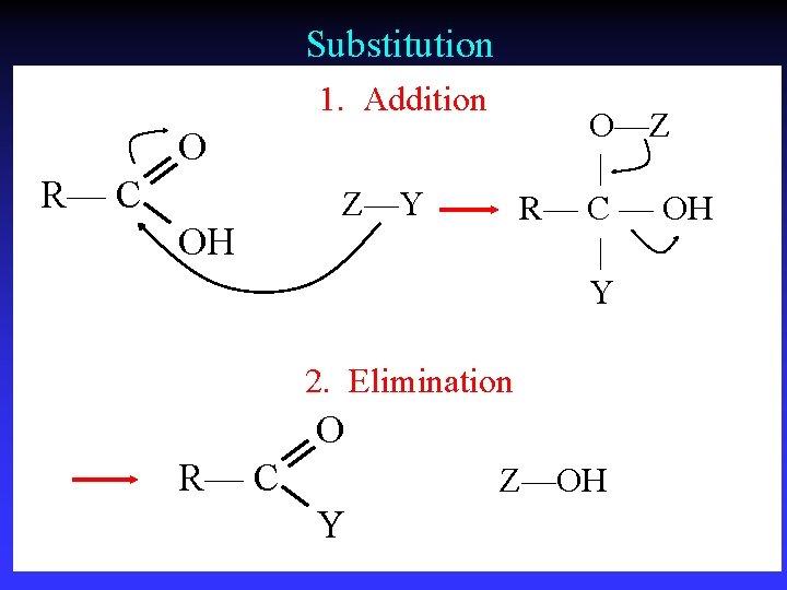 Substitution 1. Addition O—Z | R— C — OH | Y O R— C