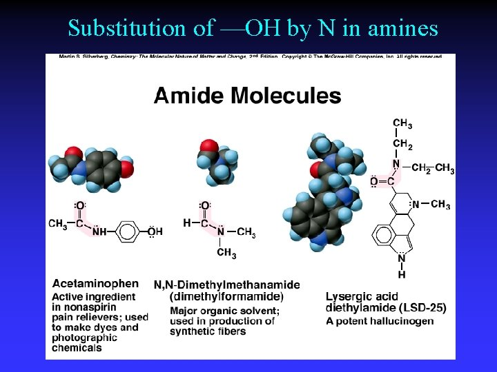 Substitution of —OH by N in amines