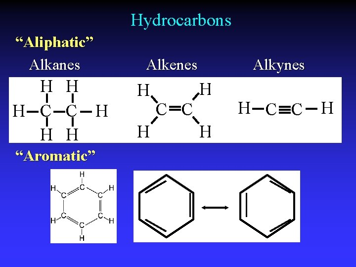 "Hydrocarbons ""Aliphatic"" Alkanes H H H C C H H H ""Aromatic"" Alkenes H"