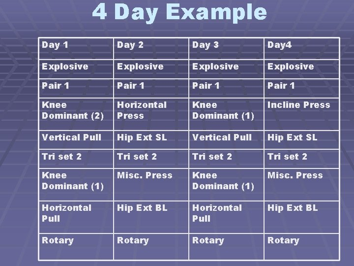 4 Day Example Day 1 Day 2 Day 3 Day 4 Explosive Pair 1