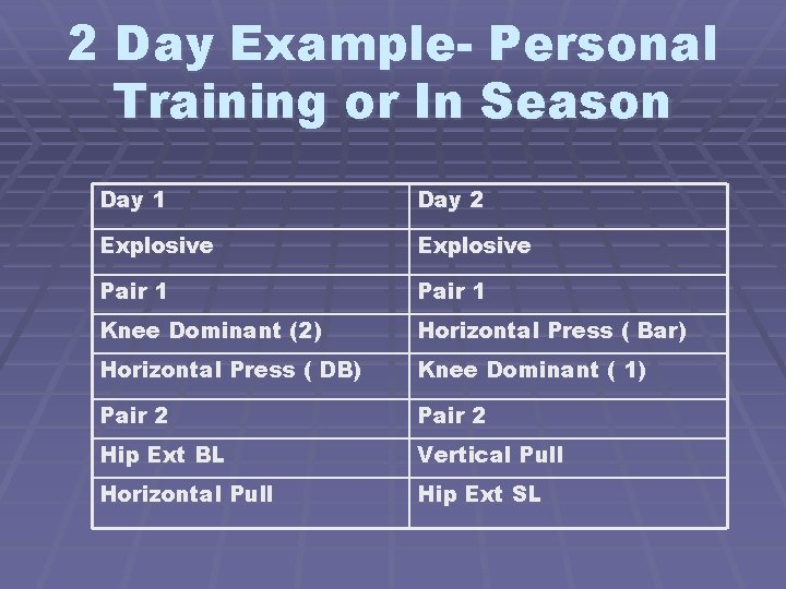 2 Day Example- Personal Training or In Season Day 1 Day 2 Explosive Pair