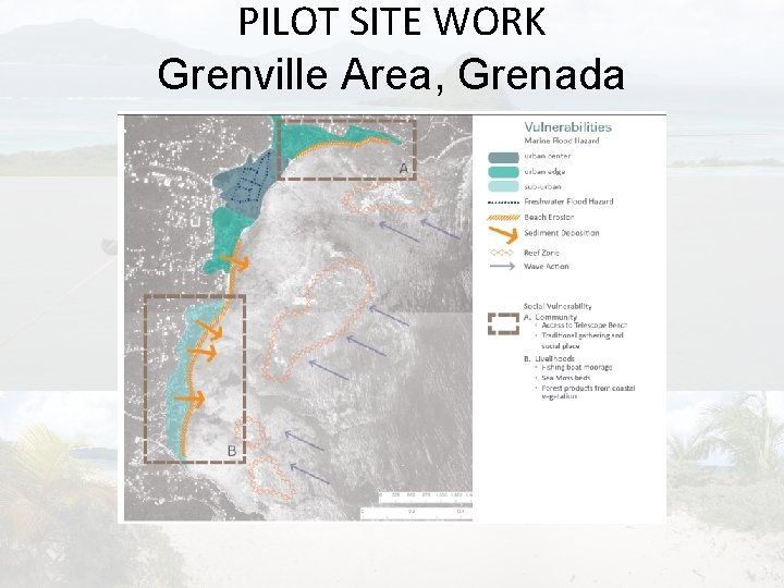 PILOT SITE WORK Grenville Area, Grenada