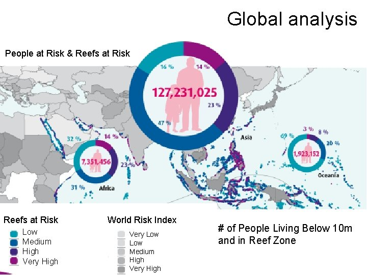 Global analysis People at Risk & Reefs at Risk Low Medium High Very High