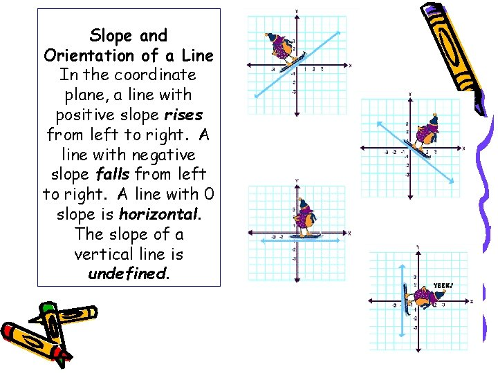 Slope and Orientation of a Line In the coordinate plane, a line with positive