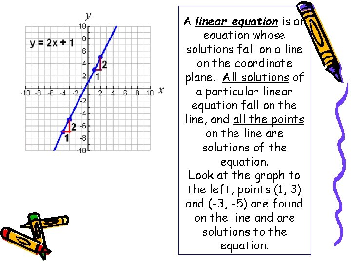 A linear equation is an equation whose solutions fall on a line on the