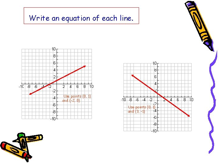 Write an equation of each line. Use points (0, 1) and (-2, 0) Use