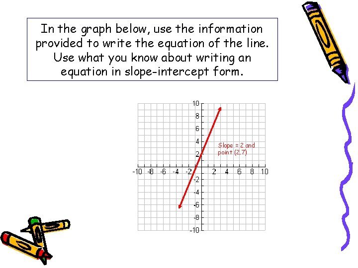 In the graph below, use the information provided to write the equation of the