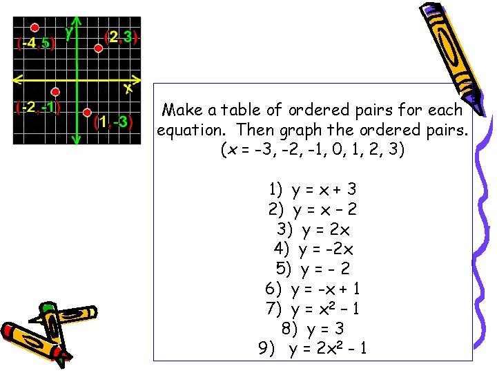 Make a table of ordered pairs for each equation. Then graph the ordered pairs.