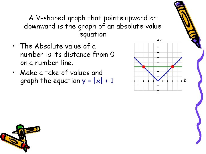 A V-shaped graph that points upward or downward is the graph of an absolute