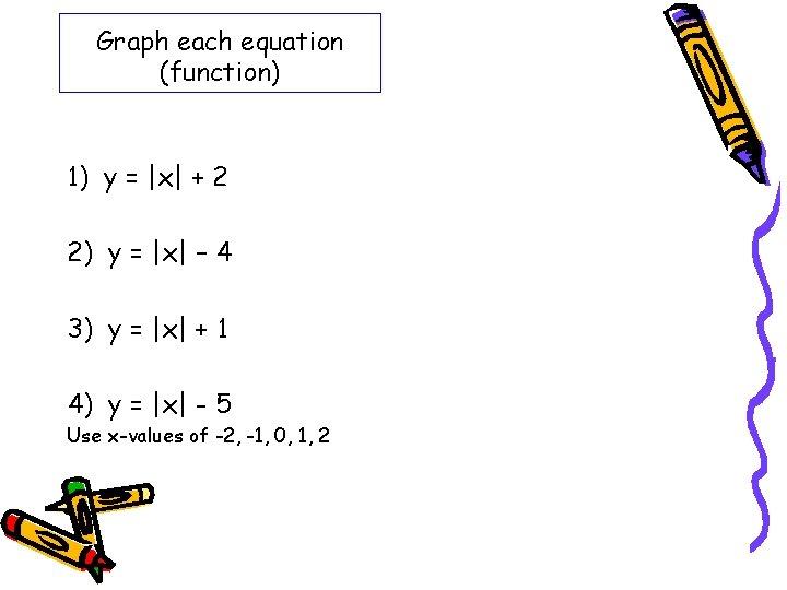 Graph each equation (function) 1) y = |x| + 2 2) y = |x|