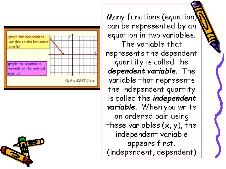 Many functions (equation) can be represented by an equation in two variables. The variable