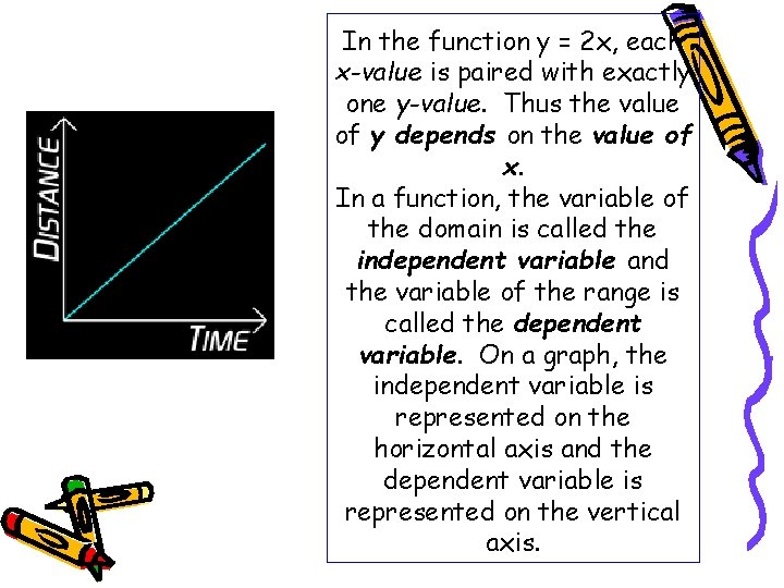 In the function y = 2 x, each x-value is paired with exactly one