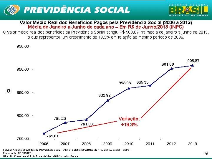 Valor Médio Real dos Benefícios Pagos pela Previdência Social (2006 a 2013) Média de