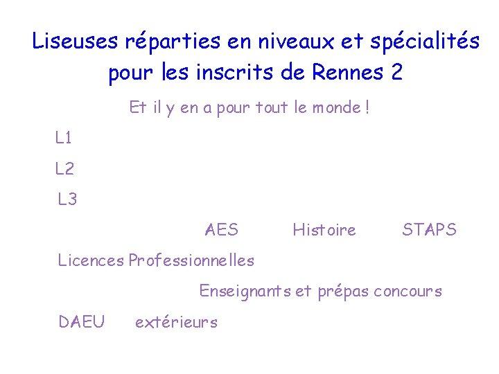Liseuses réparties en niveaux et spécialités pour les inscrits de Rennes 2 Et il