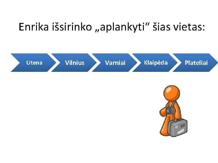 """Enrika išsirinko """"aplankyti"""" šias vietas: Utena Vilnius Varniai Klaipėda Plateliai"""