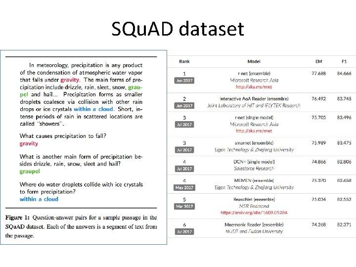 SQu. AD dataset