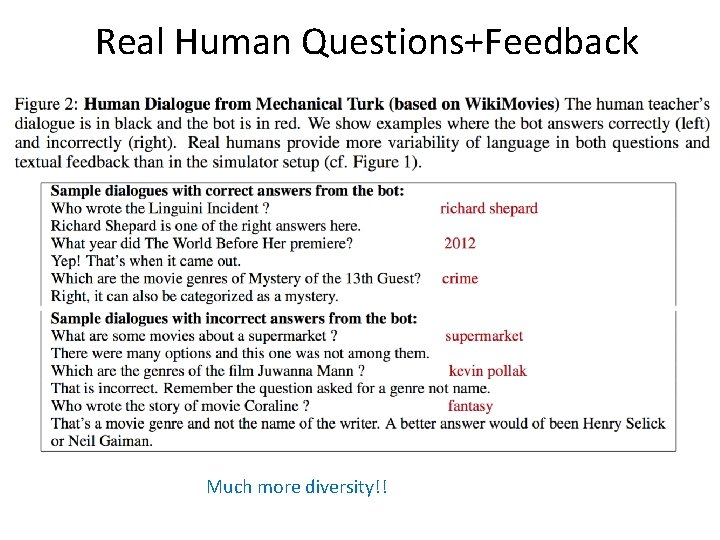 Real Human Questions+Feedback Much more diversity!!