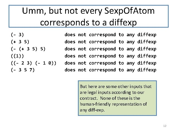 Umm, but not every Sexp. Of. Atom corresponds to a diffexp (- 3) (+