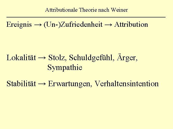 Attributionale Theorie nach Weiner Ereignis → (Un-)Zufriedenheit → Attribution Lokalität → Stolz, Schuldgefühl, Ärger,
