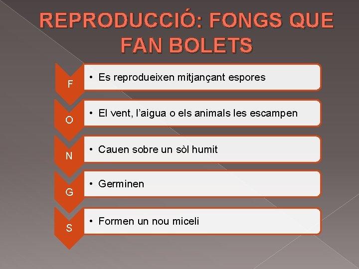 REPRODUCCIÓ: FONGS QUE FAN BOLETS F O N G S • Es reprodueixen mitjançant