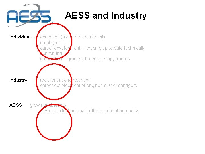 AESS and Industry Individual education (starting as a student) employment career development – keeping